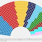 Post elezioni europee: nuovo gruppo sovranista e nuovo nome per ALDE