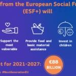 Fondo Sociale Europeo Plus, raggiunto l'accordo per il 2021-2027